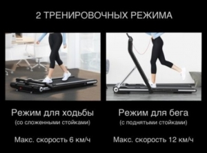 Два тренировочных режима