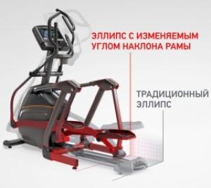 Запатентованный дизайн подвесных педалей Suspension Elliptical™ Technology минимизирует любые шумы и трение деталей, обеспечивая сверхпродолжительный